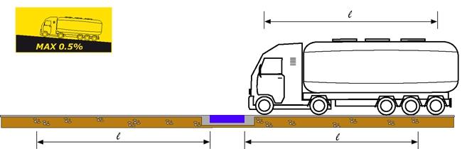 úprava vozovky